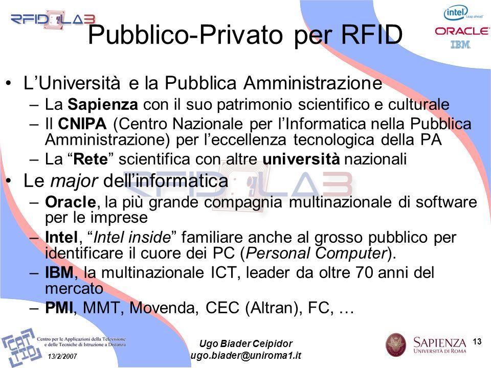 13 13/2/2007 Ugo Biader Ceipidor ugo.biader@uniroma1.it Pubblico-Privato per RFID LUniversità e la Pubblica Amministrazione –La Sapienza con il suo pa