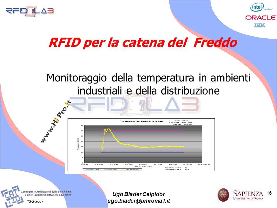 16 13/2/2007 Ugo Biader Ceipidor ugo.biader@uniroma1.it RFID per la catena del Freddo Monitoraggio della temperatura in ambienti industriali e della d