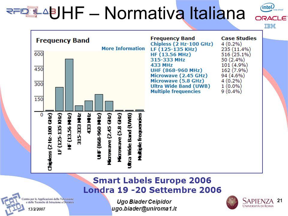 21 13/2/2007 Ugo Biader Ceipidor ugo.biader@uniroma1.it Smart Labels Europe 2006 Londra 19 -20 Settembre 2006 UHF – Normativa Italiana