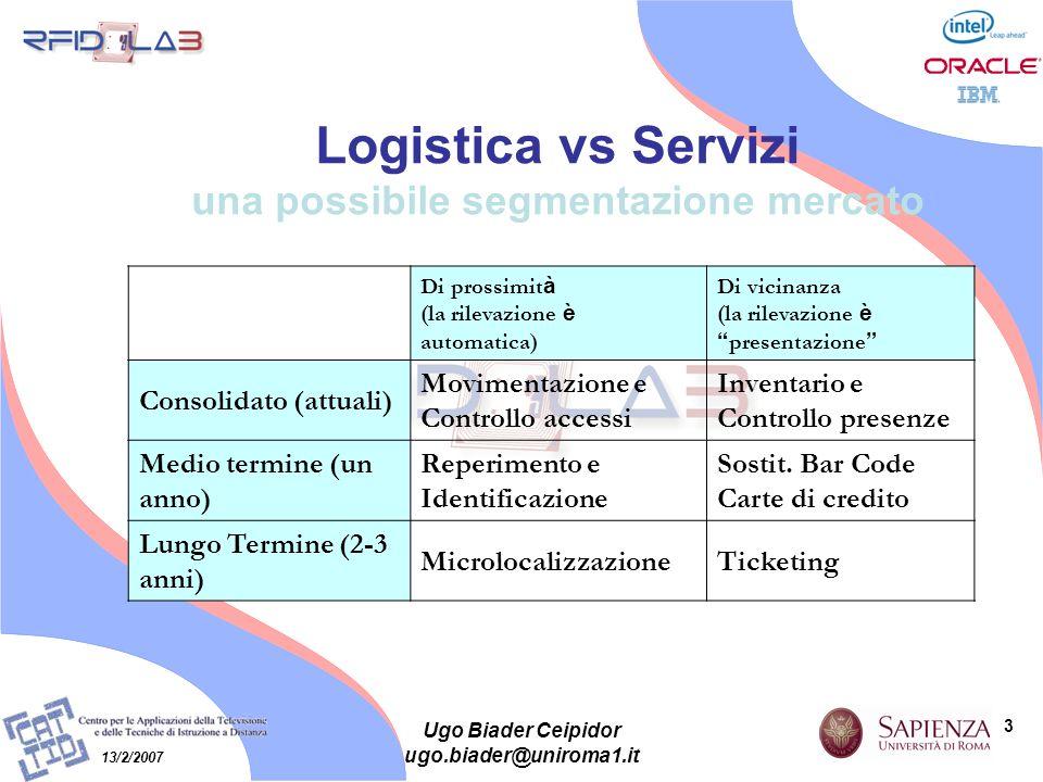 3 13/2/2007 Ugo Biader Ceipidor ugo.biader@uniroma1.it Logistica vs Servizi una possibile segmentazione mercato Di prossimit à (la rilevazione è autom