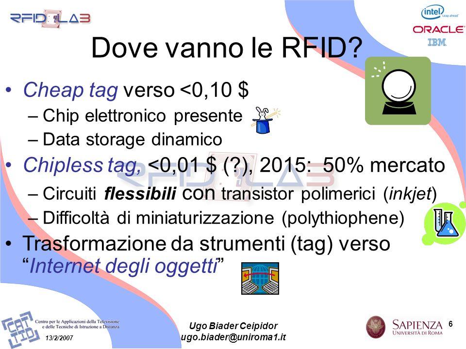 6 13/2/2007 Ugo Biader Ceipidor ugo.biader@uniroma1.it Dove vanno le RFID? Cheap tag verso <0,10 $ –Chip elettronico presente –Data storage dinamico C