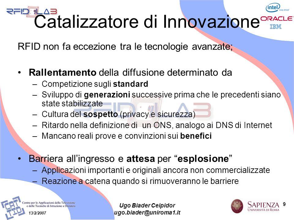 9 13/2/2007 Ugo Biader Ceipidor ugo.biader@uniroma1.it Catalizzatore di Innovazione RFID non fa eccezione tra le tecnologie avanzate; Rallentamento de