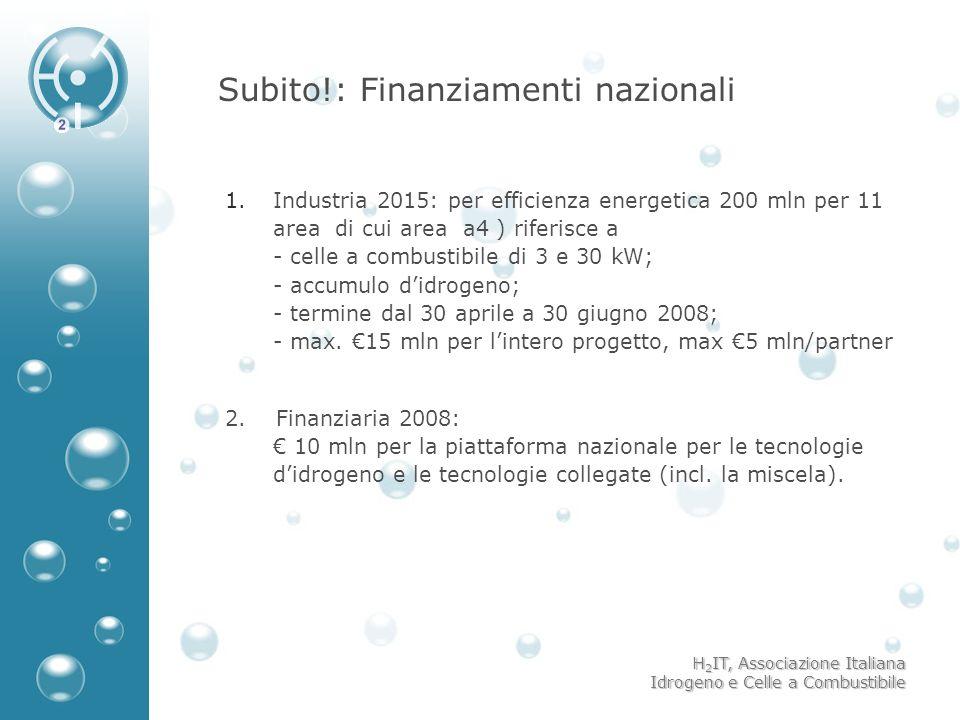 H 2 IT, Associazione Italiana Idrogeno e Celle a Combustibile Subito!: Finanziamenti nazionali 1. 1.Industria 2015: per efficienza energetica 200 mln