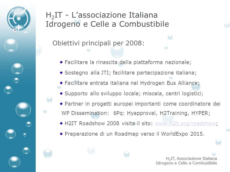 H 2 IT, Associazione Italiana Idrogeno e Celle a Combustibile H 2 IT - Lassociazione Italiana Idrogeno e Celle a Combustibile Obiettivi principali per