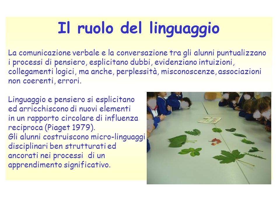 Il ruolo del linguaggio La comunicazione verbale e la conversazione tra gli alunni puntualizzano i processi di pensiero, esplicitano dubbi, evidenzian