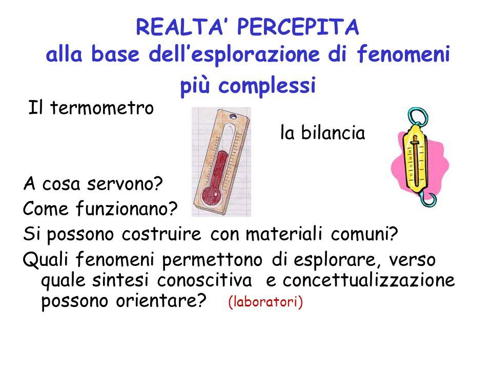 REALTA PERCEPITA alla base dellesplorazione di fenomeni più complessi Il termometro la bilancia A cosa servono? Come funzionano? Si possono costruire