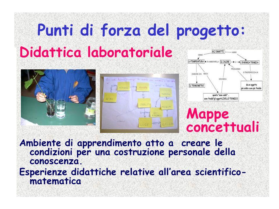 Punti di forza del progetto: Didattica laboratoriale Ambiente di apprendimento atto a creare le condizioni per una costruzione personale della conosce