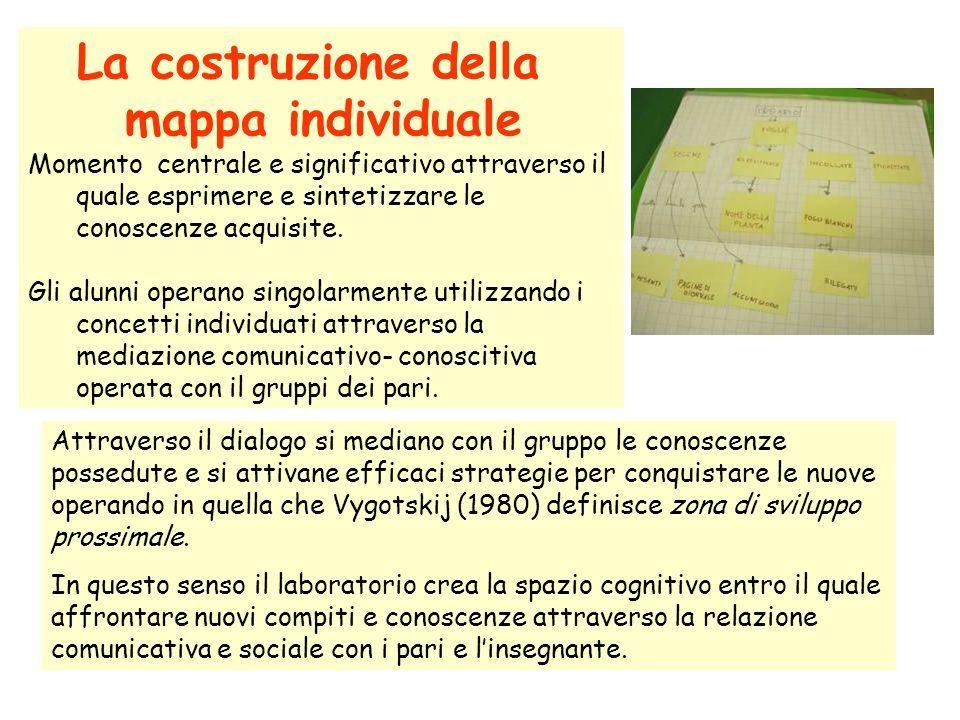 La costruzione della mappa individuale Momento centrale e significativo attraverso il quale esprimere e sintetizzare le conoscenze acquisite. Gli alun