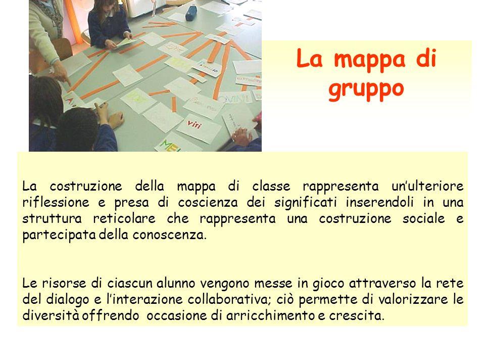 La mappa di gruppo La costruzione della mappa di classe rappresenta unulteriore riflessione e presa di coscienza dei significati inserendoli in una st