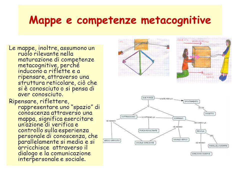 Mappe e competenze metacognitive Le mappe, inoltre, assumono un ruolo rilevante nella maturazione di competenze metacognitive, perché inducono a rifle