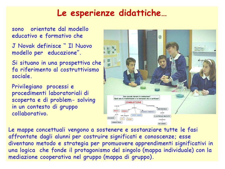 Le esperienze didattiche… Le mappe concettuali vengono a sostenere e sostanziare tutte le fasi affrontate dagli alunni per costruire significati e con