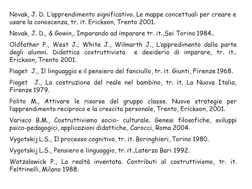 Novak, J. D. Lapprendimento significativo. Le mappe concettuali per creare e usare la conoscenza, tr. it. Erickson, Trento 2001. Novak, J. D., & Gowin