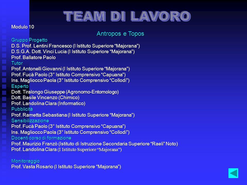 Modulo 6 Dove cè acqua cè vita Gruppo Progetto D.S. Prof. Lentini Francesco (I Istituto Superiore Majorana) D.S.G.A. Dott. Vinci Lucia (I Istituto Sup