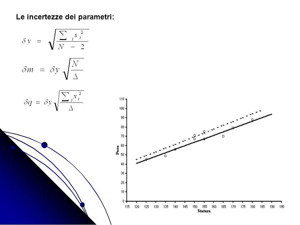 Le incertezze dei parametri:
