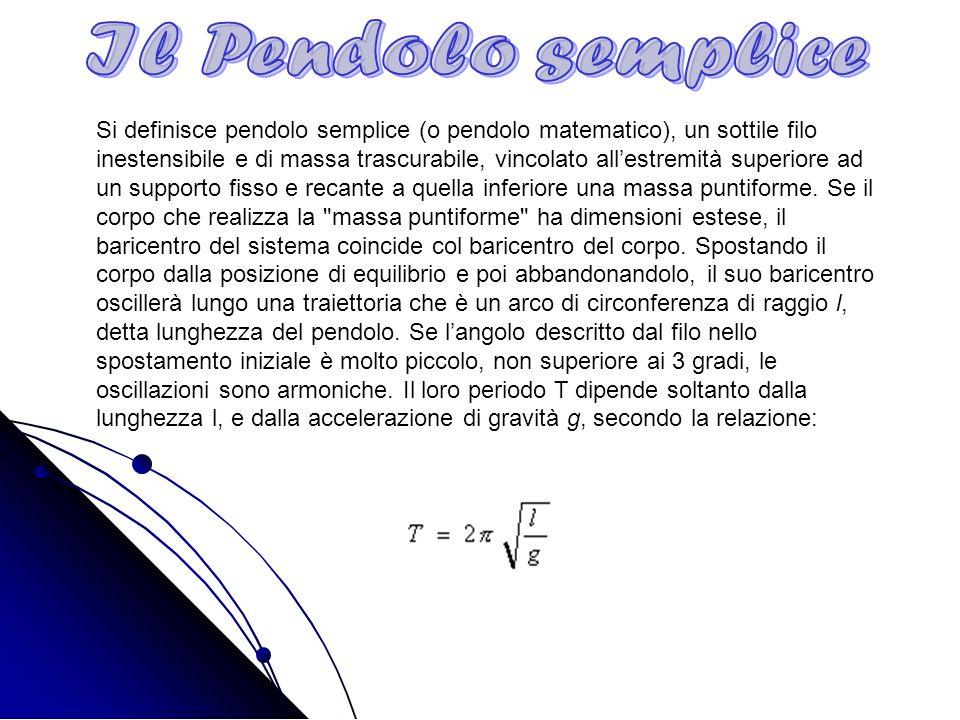 Si definisce pendolo semplice (o pendolo matematico), un sottile filo inestensibile e di massa trascurabile, vincolato allestremità superiore ad un su