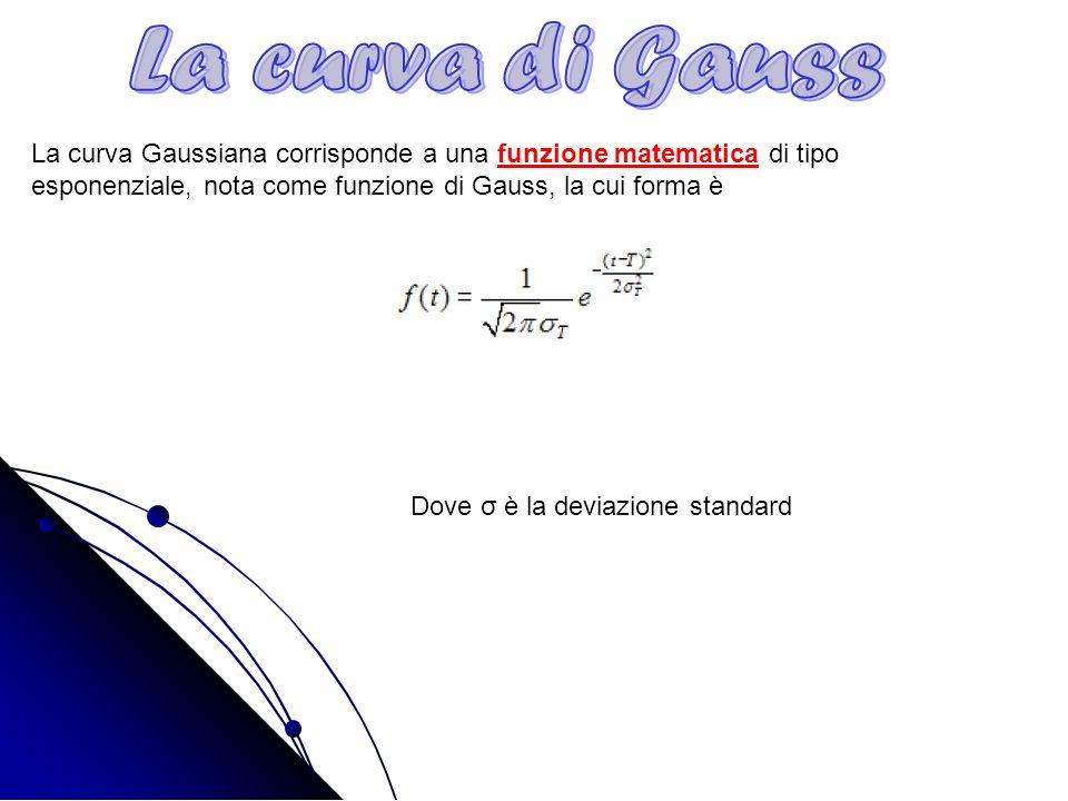 La curva Gaussiana corrisponde a una funzione matematica di tipo esponenziale, nota come funzione di Gauss, la cui forma è Dove σ è la deviazione stan