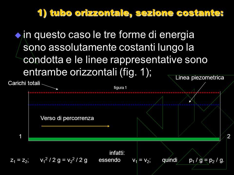 1) tubo orizzontale, sezione costante: 1) tubo orizzontale, sezione costante: in questo caso le tre forme di energia sono assolutamente costanti lungo