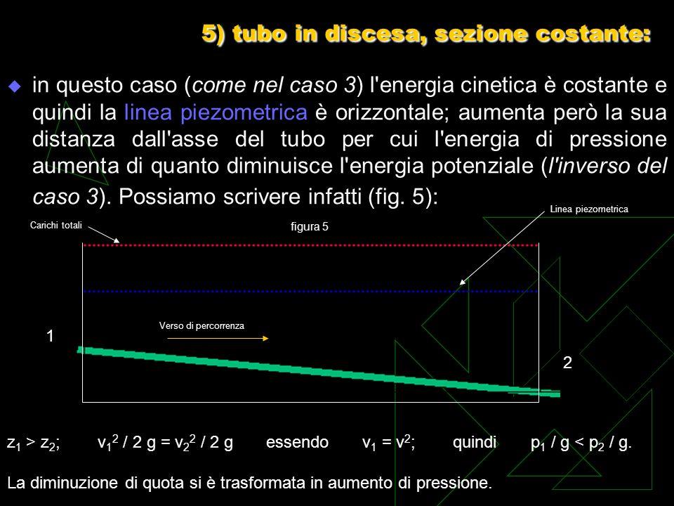 5) tubo in discesa, sezione costante: in questo caso (come nel caso 3) l'energia cinetica è costante e quindi la linea piezometrica è orizzontale; aum