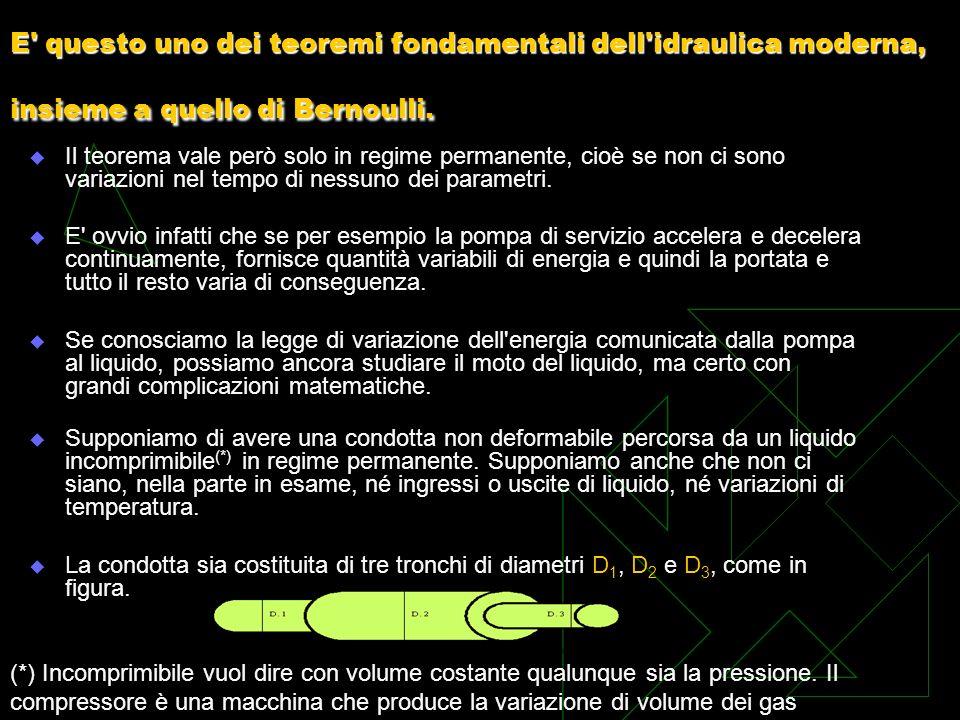 E' questo uno dei teoremi fondamentali dell'idraulica moderna, insieme a quello di Bernoulli. Il teorema vale però solo in regime permanente, cioè se
