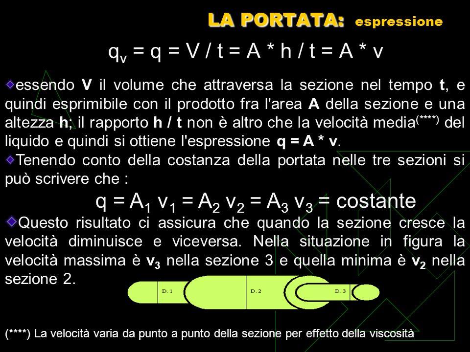 LA PORTATA: LA PORTATA: espressione q v = q = V / t = A * h / t = A * v essendo V il volume che attraversa la sezione nel tempo t, e quindi esprimibil