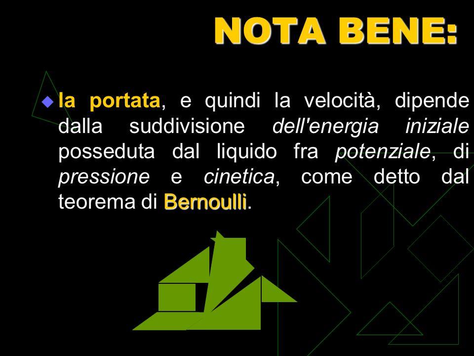 NOTA BENE: Bernoulli la portata, e quindi la velocità, dipende dalla suddivisione dell'energia iniziale posseduta dal liquido fra potenziale, di press