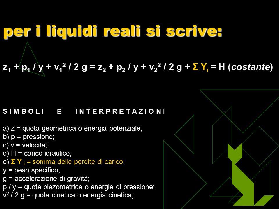 C O N D I Z I O N I D I V A L I D I T A : C O N D I Z I O N I D I V A L I D I T A : z 1 + p 1 / y + v 1 2 / 2 g = z 2 + p 2 / y + v 2 2 / 2 g + Σ Y i = H (costante) i pedici 1 e 2 si riferiscono a 2 sezioni della stessa corrente liquida; fra le sezioni 1 e 2 non devono esserci macchine; fra le sezioni 1 e 2 non devono esserci ingressi o uscite di liquido; fra le sezioni 1 e 2 non devono esserci forniture o sottrazioni di calore; il liquido deve essere incomprimibile; la condotta deve essere indeformabile; il regime deve essere permanente.