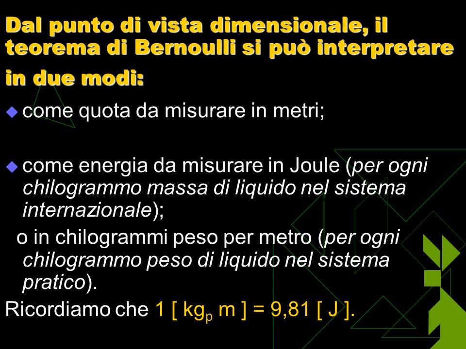 come quota: quota o altezza geometrica: [z] = [m]; quota o altezza piezometrica: [p / y] = [(kg p / m 2 ) / (kg p / m 3 )] = [m]; quota o altezza cinetica: [v 2 / g] = [(m 2 / s 2 ) / (m / s 2 )] = [m].