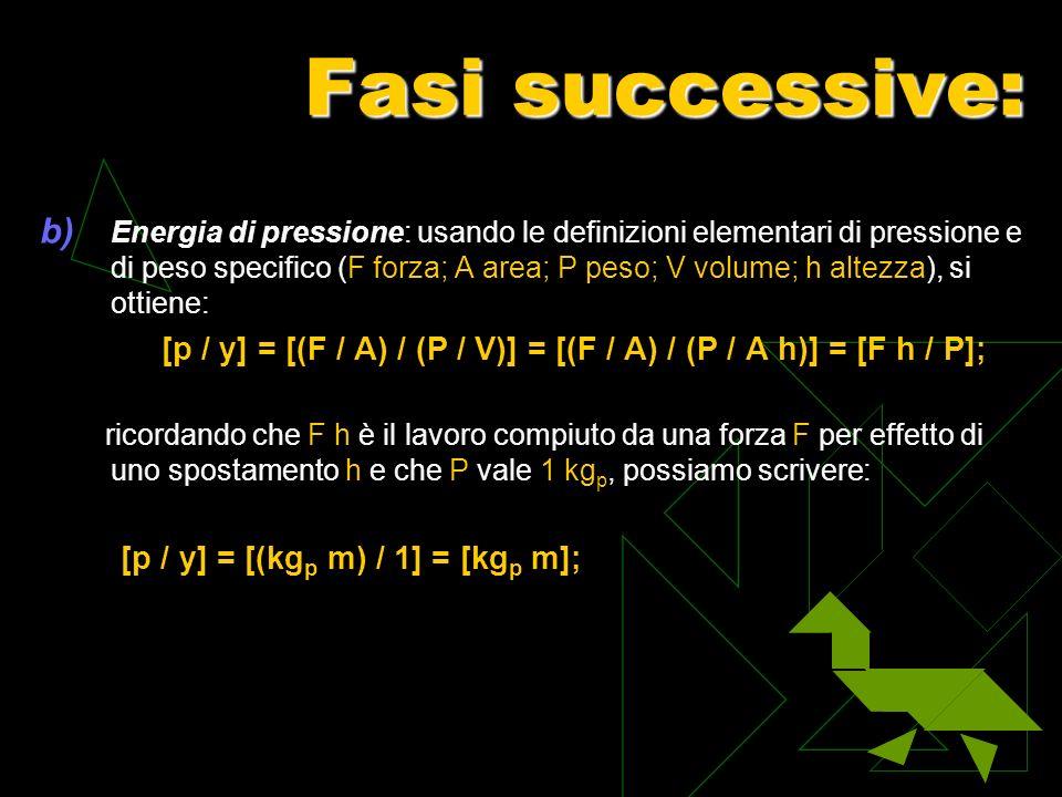 Fasi successive: c) Energia cinetica: moltiplichiamo e dividiamo v 2 / 2 g per m ottenendo: v 2 m / 2 m g; ricordando che la quantità v 2 m / 2 non è altro che l energia cinetica di una massa m che si muove alla velocità v, che la quantità m g non è altro che il peso e vale 1 kg p e che la massa nel sistema pratico si trova come rapporto fra il peso e l accelerazione di gravità, si ottiene: [v 2 / 2 g] = [v 2 m / 2 m g] = [v 2 P / 2 g P] = [v 2 P / g 1] = [(m 2 / s 2 ) kg p / (m / s 2 )] = [kg p m] ;
