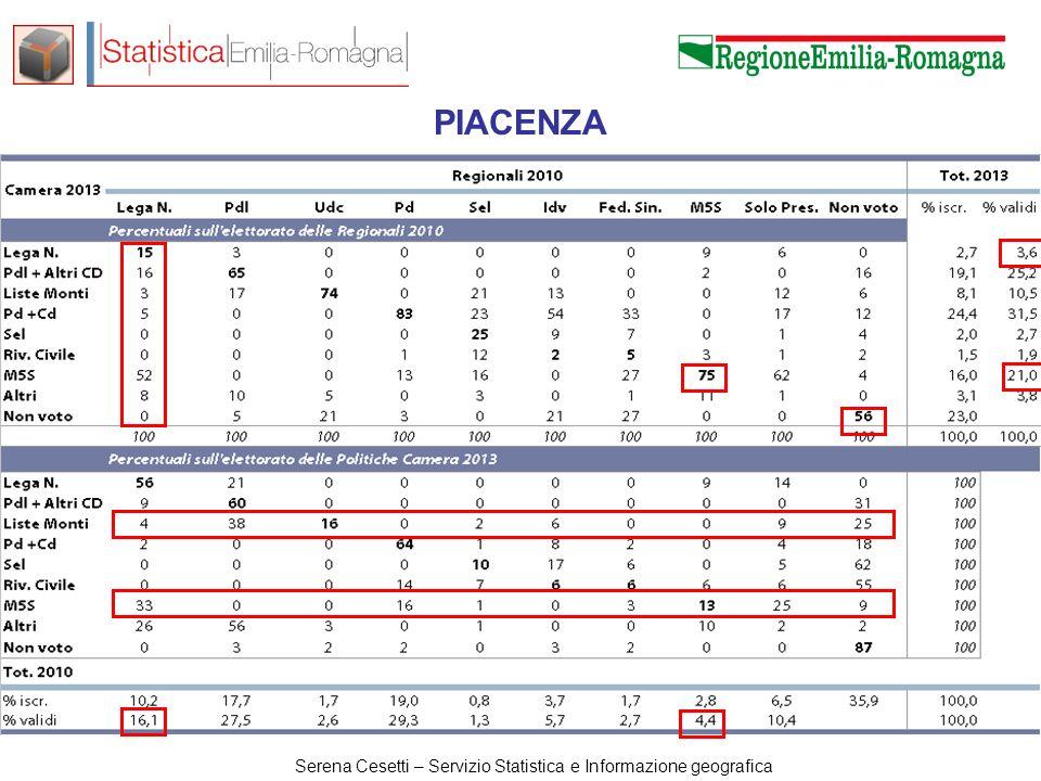 Serena Cesetti – Servizio Statistica e Informazione geografica PIACENZA