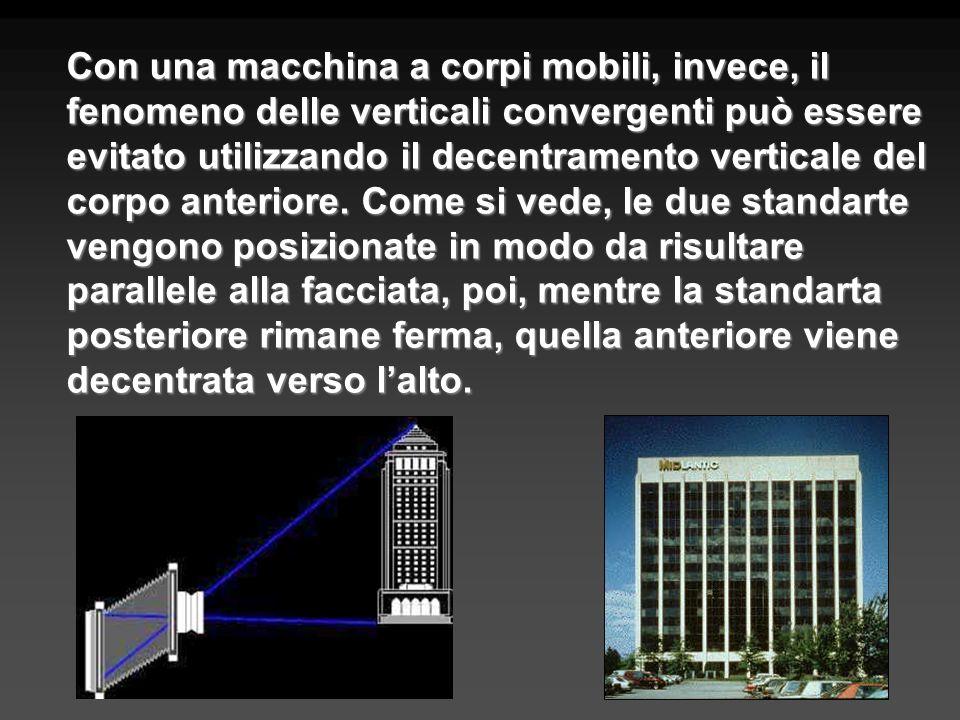 Con una macchina a corpi mobili, invece, il fenomeno delle verticali convergenti può essere evitato utilizzando il decentramento verticale del corpo a