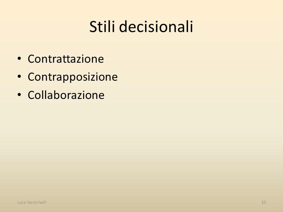 Stili decisionali Contrattazione Contrapposizione Collaborazione Luca Verzichelli10