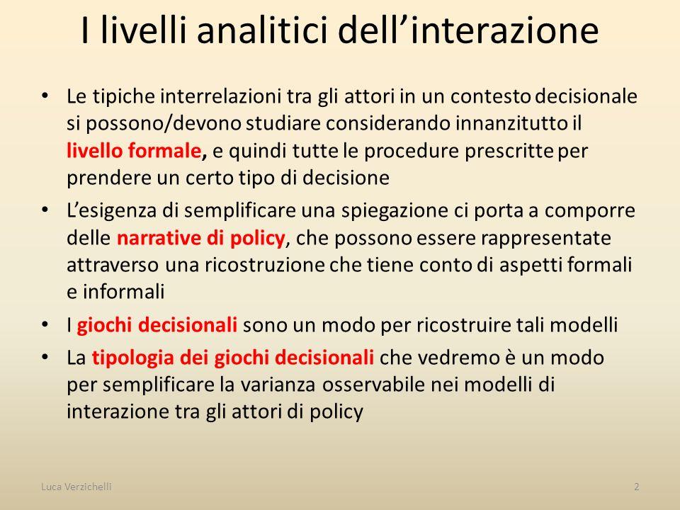 Tipi di gioco decisionale Luca Verzichelli3 - 1 0 -10 0 - 5 DILEMMA DEL PRIGIONIERO BATTLE OF SEXES Confessa tradisce confessa tradisce 1 4343 3434 2222 coopera defeziona coopera defeziona