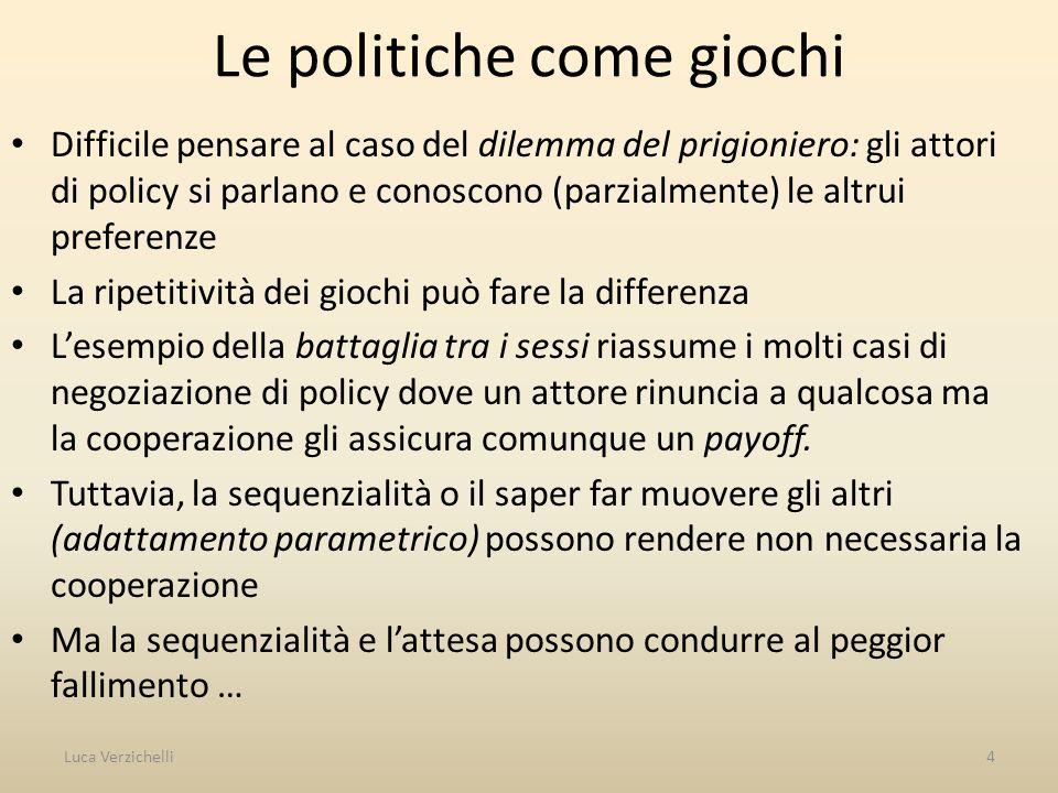 Le politiche come giochi Difficile pensare al caso del dilemma del prigioniero: gli attori di policy si parlano e conoscono (parzialmente) le altrui p