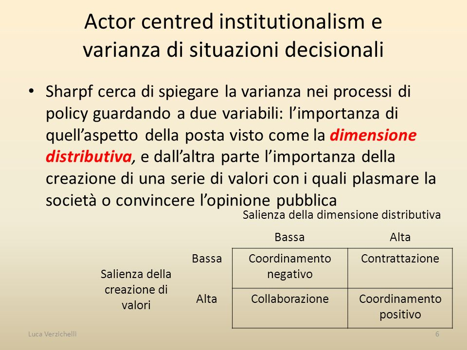 Actor centred institutionalism e varianza di situazioni decisionali Sharpf cerca di spiegare la varianza nei processi di policy guardando a due variab