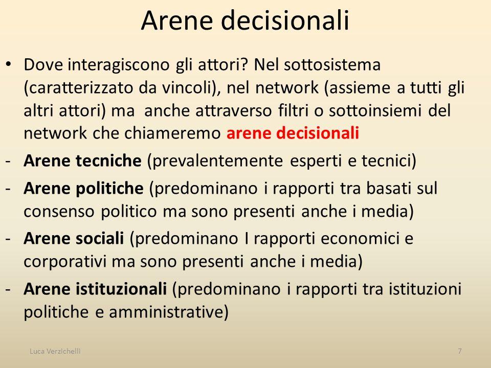 Distinzione tra arene Una qualsiasi decisione, pur diversa nel tempo e nello spazio, passa attraverso più arene.