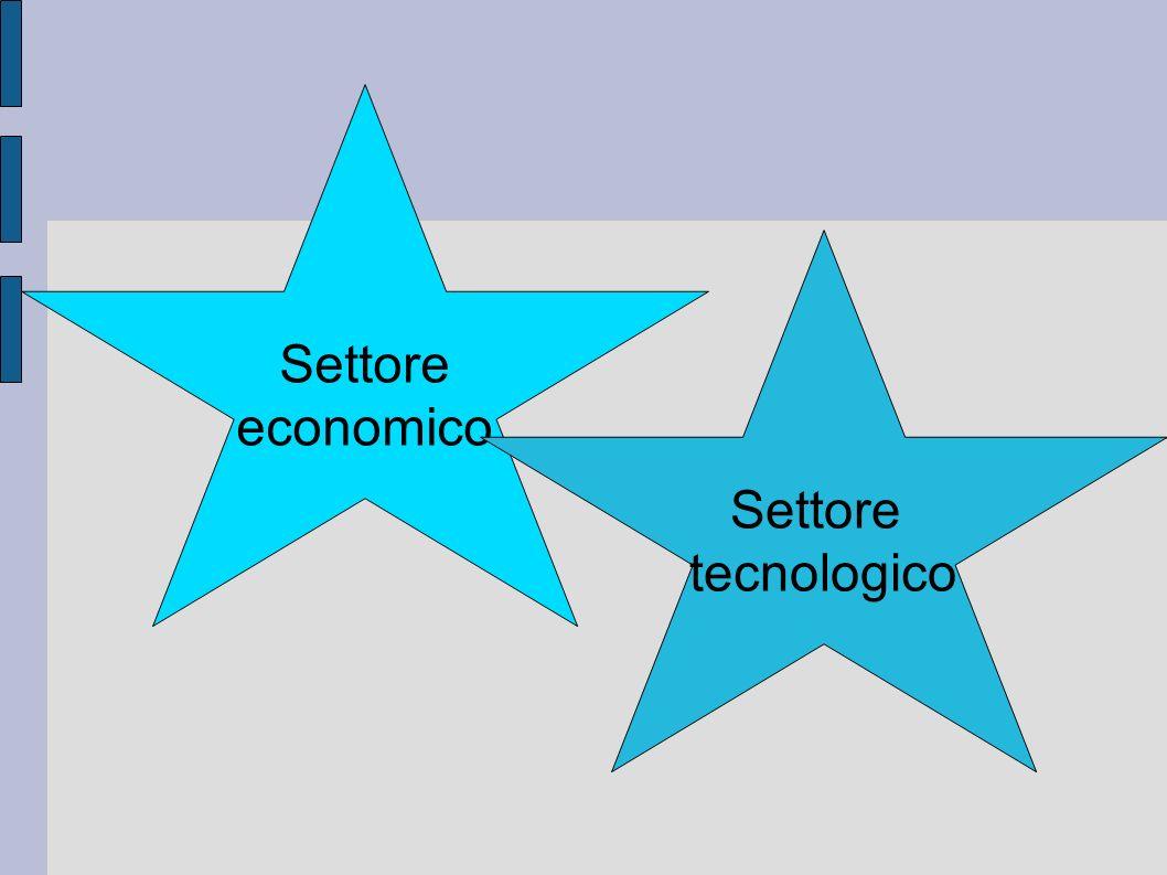 Settore economico Settore tecnologico
