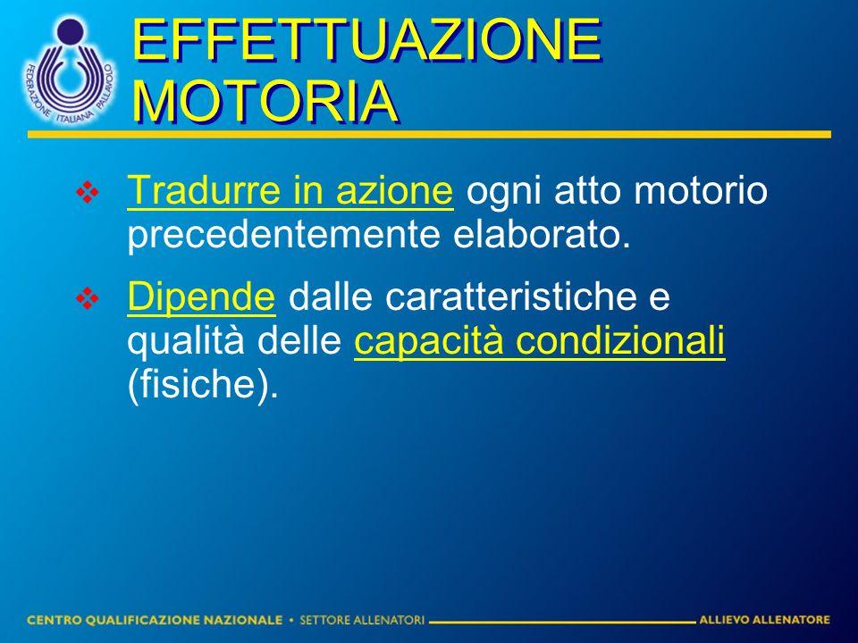 EFFETTUAZIONE MOTORIA Tradurre in azione ogni atto motorio precedentemente elaborato. Dipende dalle caratteristiche e qualità delle capacità condizion
