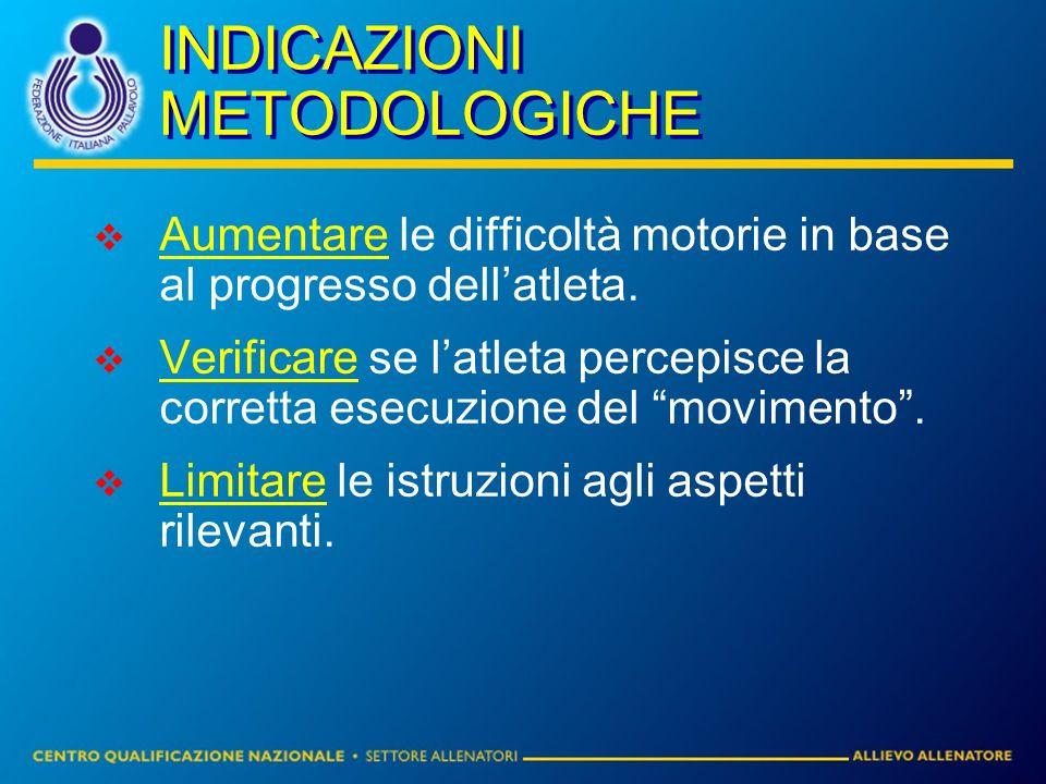 INDICAZIONI METODOLOGICHE Aumentare le difficoltà motorie in base al progresso dellatleta. Verificare se latleta percepisce la corretta esecuzione del