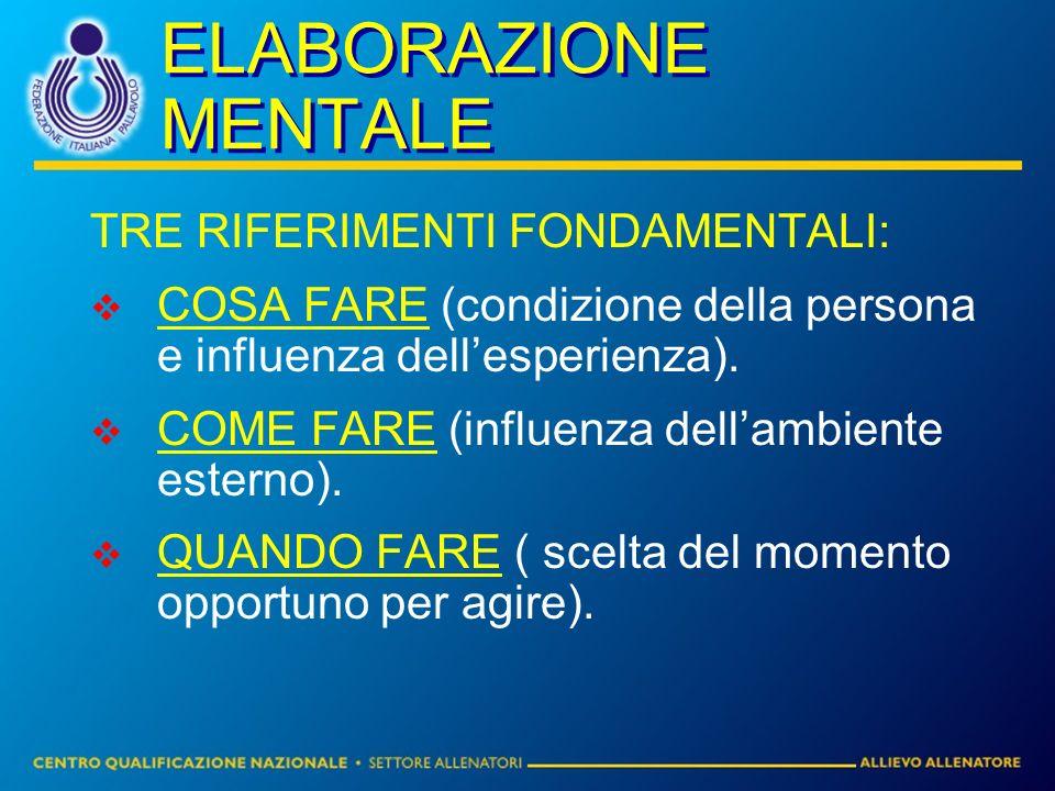 ELABORAZIONE MENTALE TRE RIFERIMENTI FONDAMENTALI: COSA FARE (condizione della persona e influenza dellesperienza). COME FARE (influenza dellambiente