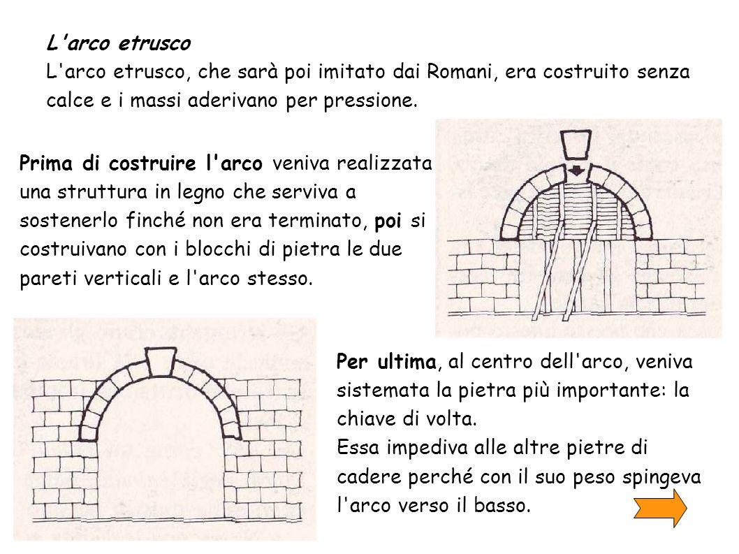 L'arco etrusco L'arco etrusco, che sarà poi imitato dai Romani, era costruito senza calce e i massi aderivano per pressione. Prima di costruire l'arco