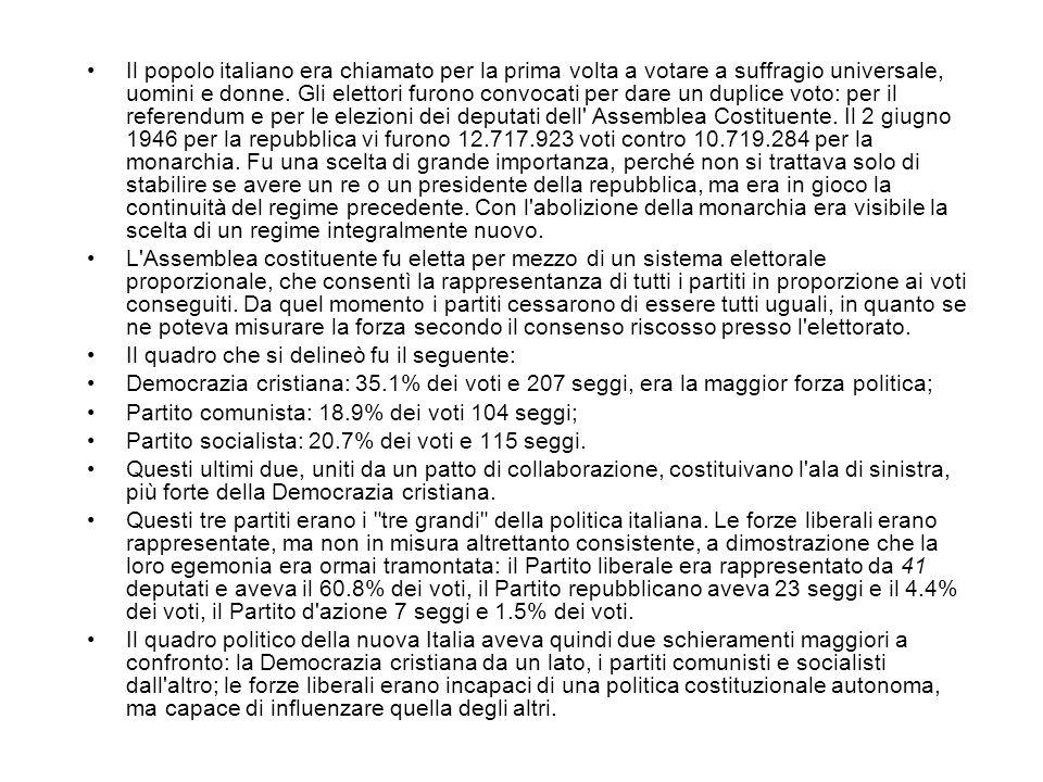 Il popolo italiano era chiamato per la prima volta a votare a suffragio universale, uomini e donne. Gli elettori furono convocati per dare un duplice