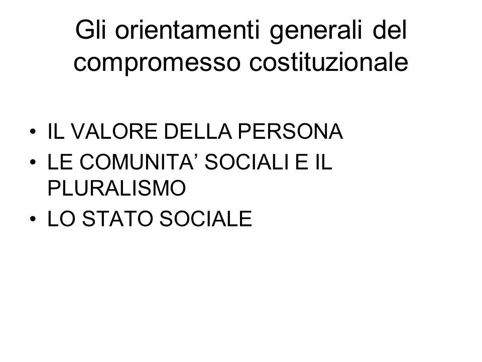 Gli orientamenti generali del compromesso costituzionale IL VALORE DELLA PERSONA LE COMUNITA SOCIALI E IL PLURALISMO LO STATO SOCIALE