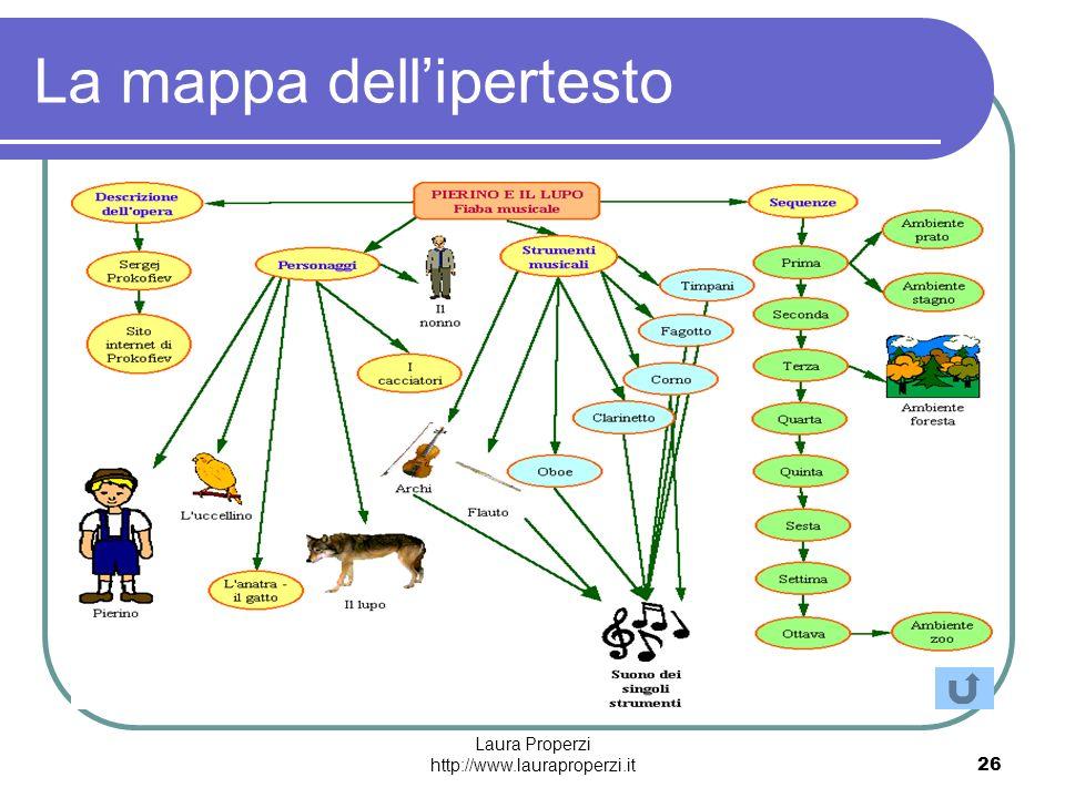 Laura Properzi http://www.lauraproperzi.it26 La mappa dellipertesto