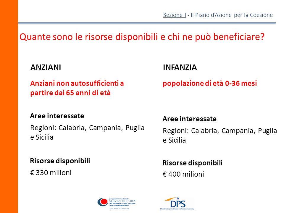 Sezione I - Il Piano dAzione per la Coesione Quante sono le risorse disponibili e chi ne può beneficiare.