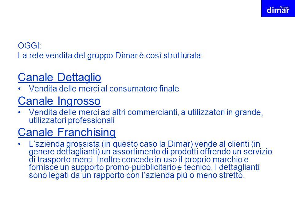 OGGI: La rete vendita del gruppo Dimar è così strutturata: Canale Dettaglio Vendita delle merci al consumatore finale Canale Ingrosso Vendita delle me