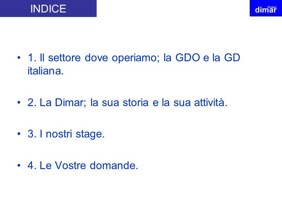 INDICE 1. Il settore dove operiamo; la GDO e la GD italiana. 2. La Dimar; la sua storia e la sua attività. 3. I nostri stage. 4. Le Vostre domande.