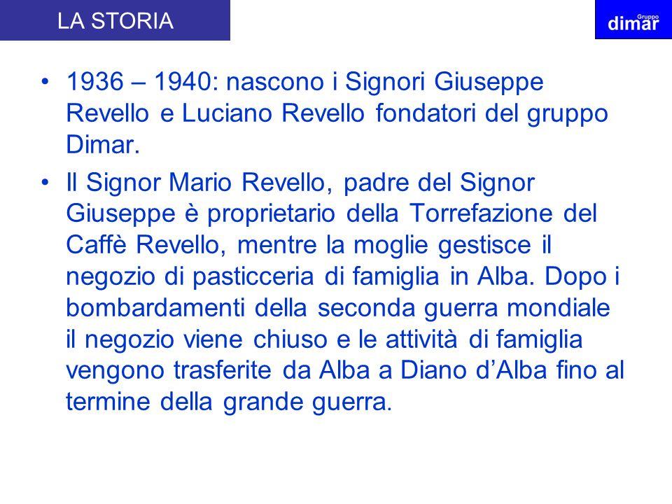 1936 – 1940: nascono i Signori Giuseppe Revello e Luciano Revello fondatori del gruppo Dimar. Il Signor Mario Revello, padre del Signor Giuseppe è pro