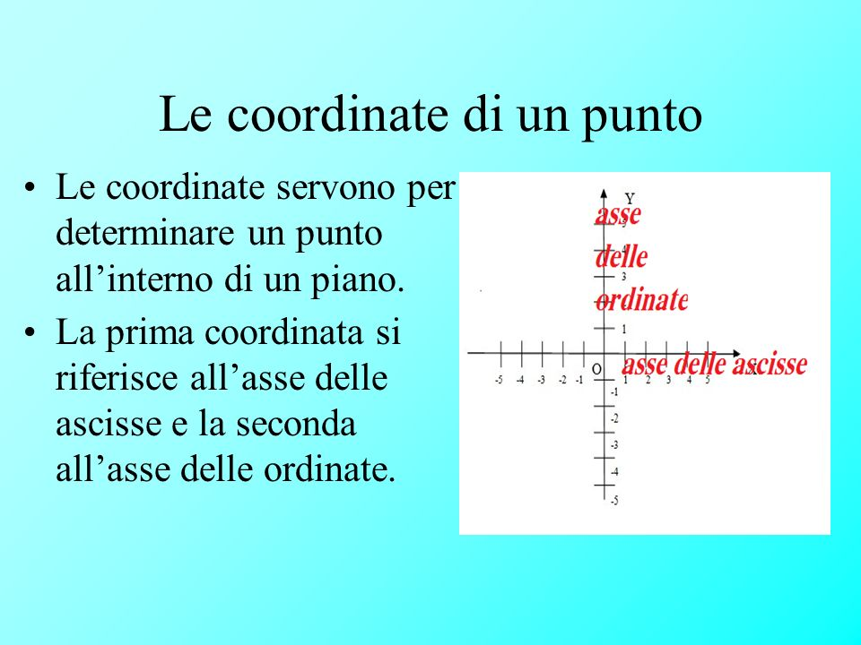 Le coordinate di un punto Le coordinate servono per determinare un punto allinterno di un piano.