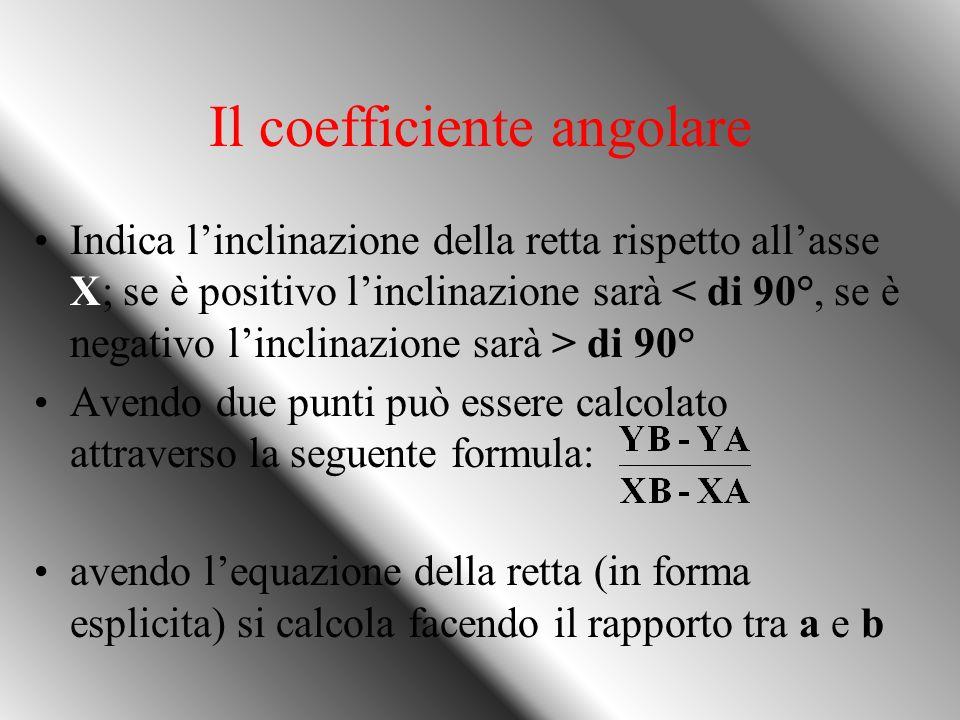 Il coefficiente angolare Indica linclinazione della retta rispetto allasse X; se è positivo linclinazione sarà di 90° Avendo due punti può essere calcolato attraverso la seguente formula: avendo lequazione della retta (in forma esplicita) si calcola facendo il rapporto tra a e b