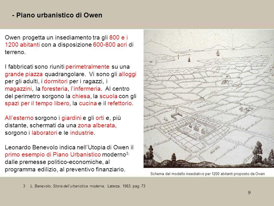 9 - Piano urbanistico di Owen 3L. Benevolo, Storia dellurbanistica moderna, Laterza, 1963, pag. 73 Schema del modello insediativo per 1200 abitanti pr